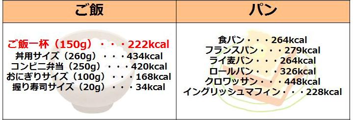 リトレ ダイエット②