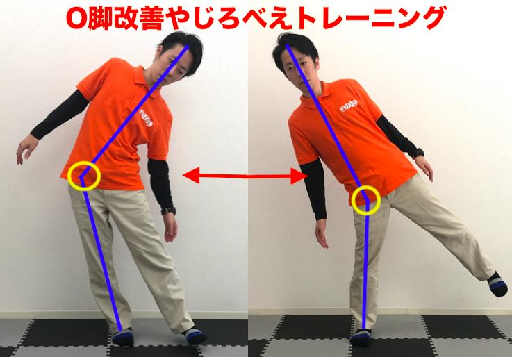 O脚と片脚立ち トレーニング