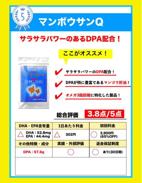 DHA・EPAサプリメントランキング1