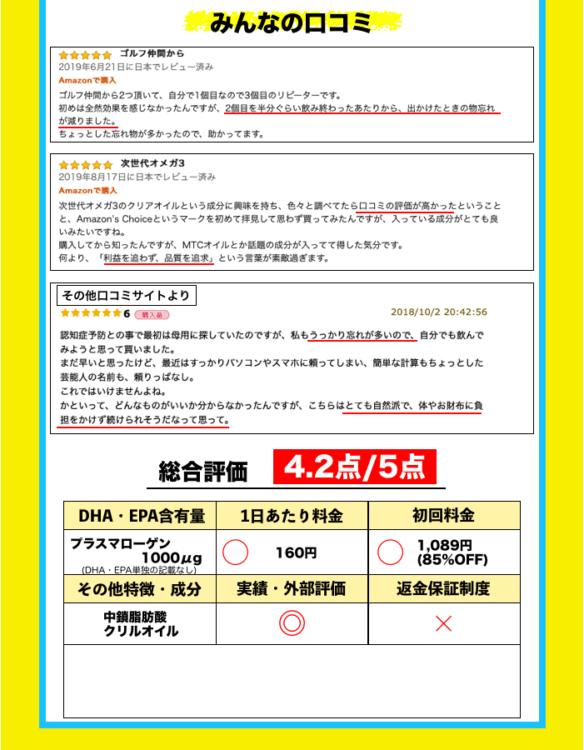DHA・EPAサプリメントランキング3