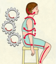 運動連鎖とO脚